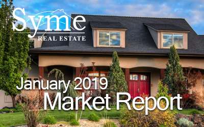 Real estate Market Report Boise Idaho, January